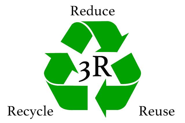 3R(リデュース、リユース、リサイクル)