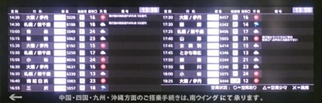 羽田空港のボード